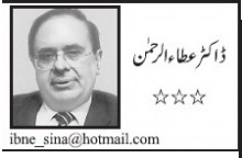 dr-Atta-ur-Rahman-columns