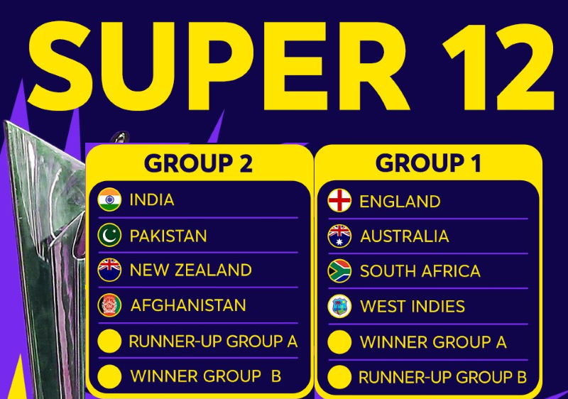 t20-world-cup-2021-groups